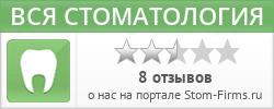 Стоматология в Санкт-Петербурге.